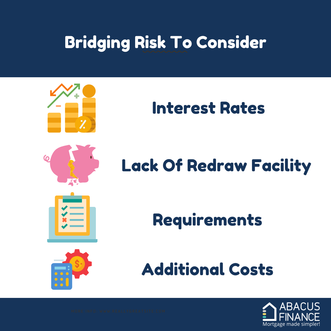 Bridging risks